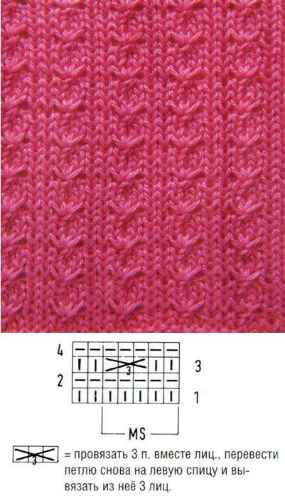 сложные красивые узоры ажурные косы спицами узор узел узор мелкими