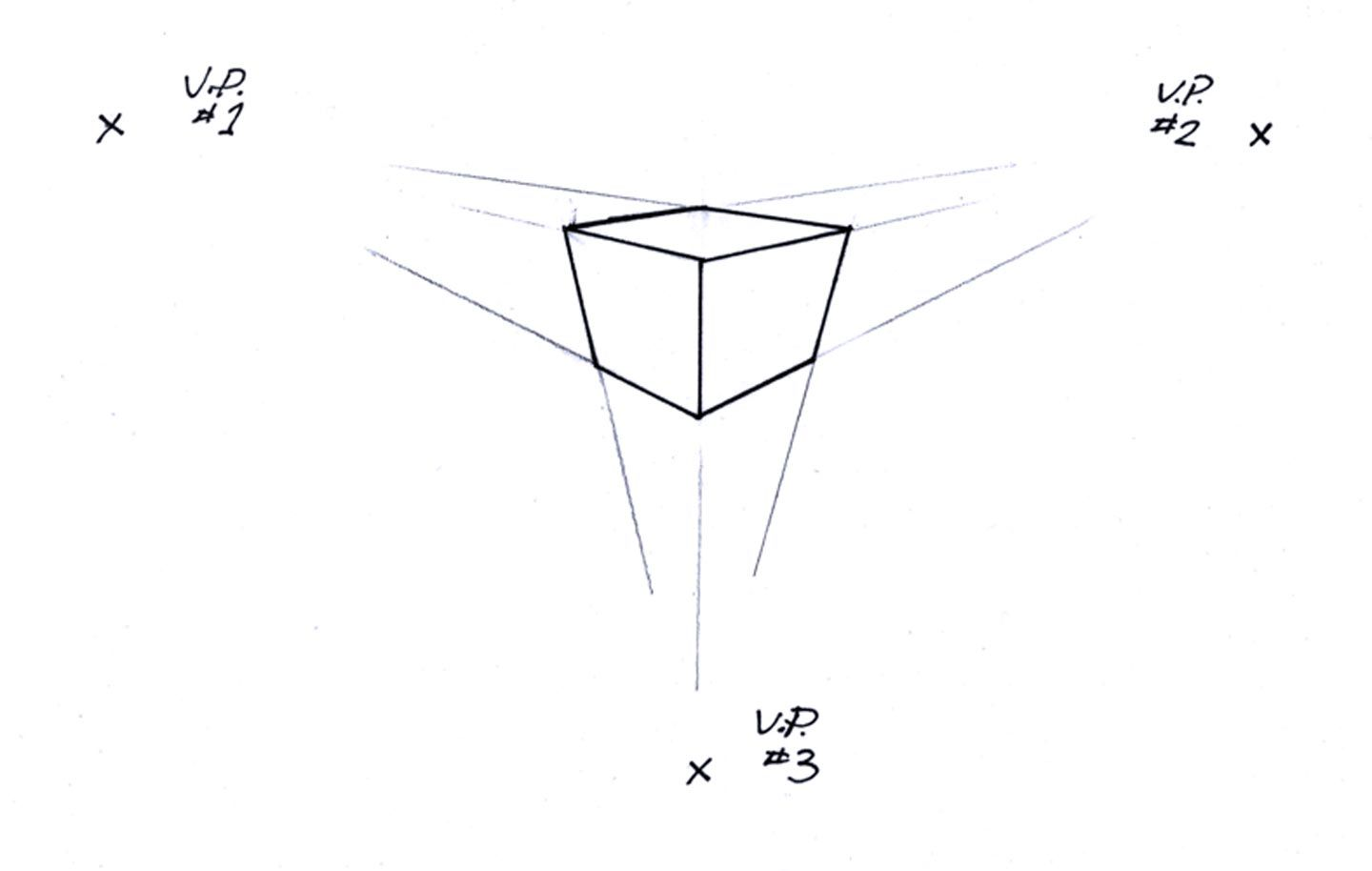 Linear Perspective Drawing How To Draw A Box Using Three