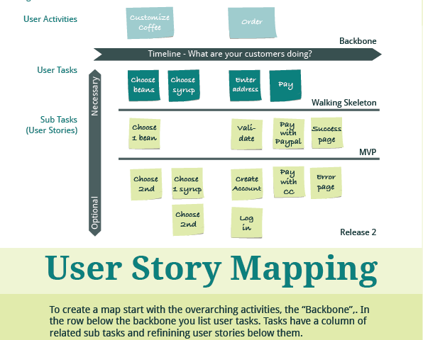 User Story Example Template  User Story