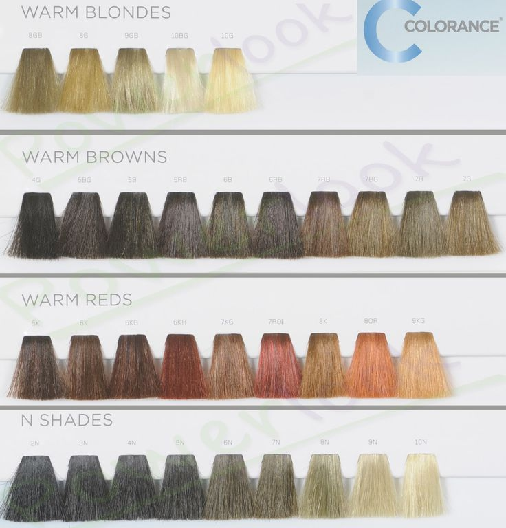 goldwell colorance soft colour chart: Related image hair pinterest