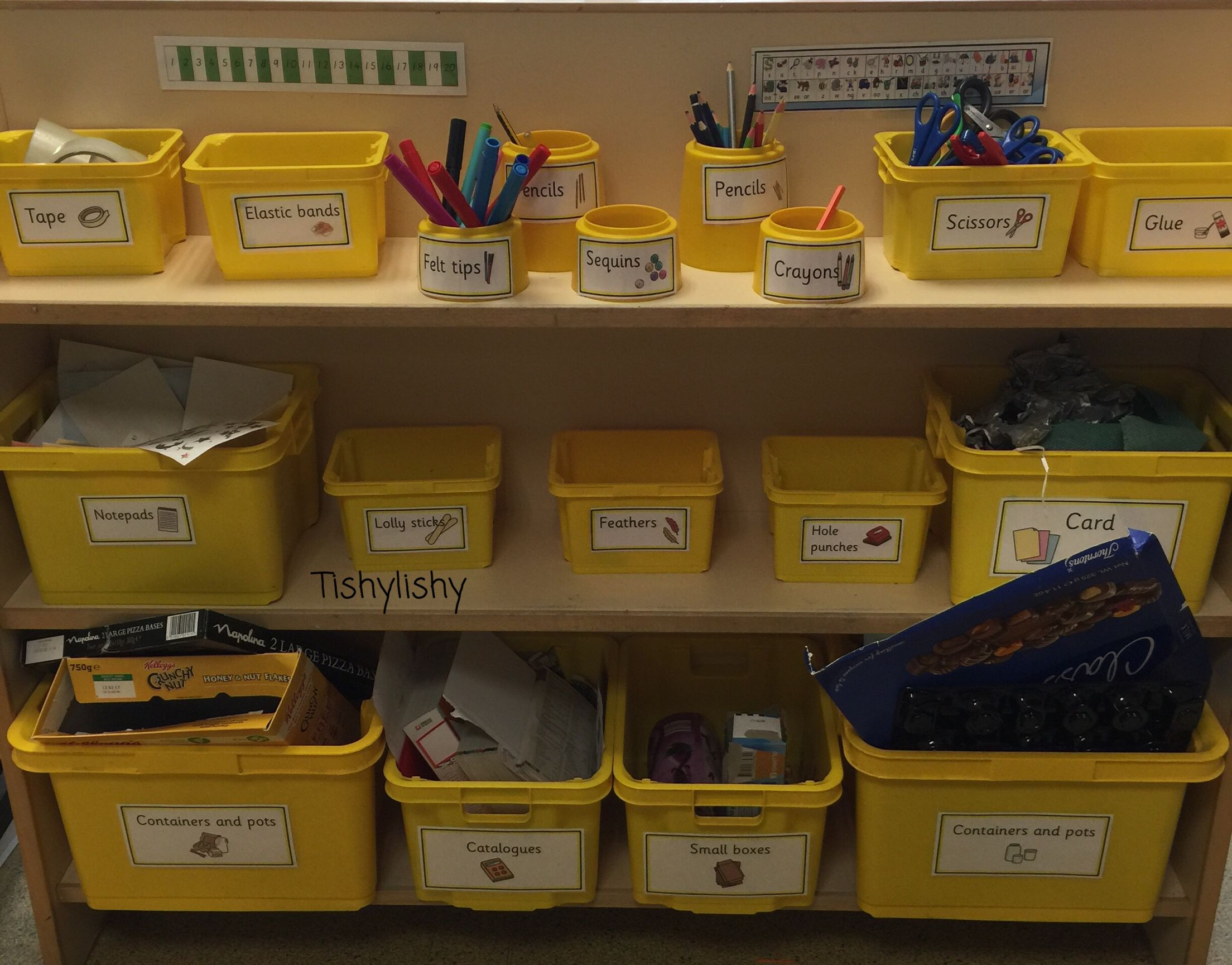 Reception Classroom Design ~ Labelled workshop provision reception classroom layout