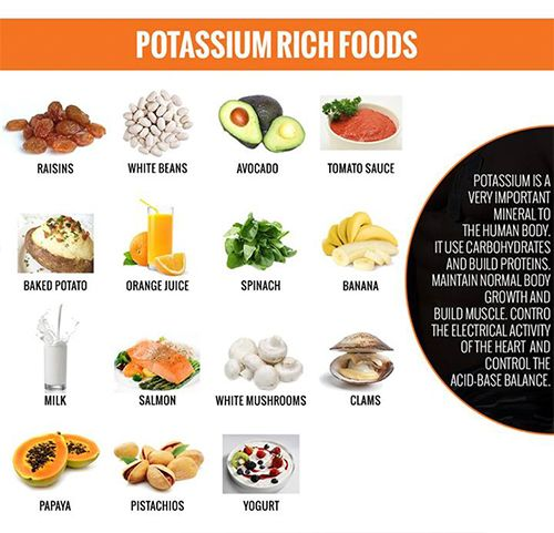 Potassium Rich Foods - Healthy Fitness Recipes Fit Body Abs Core