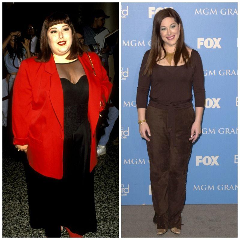 Lose fat gain curves