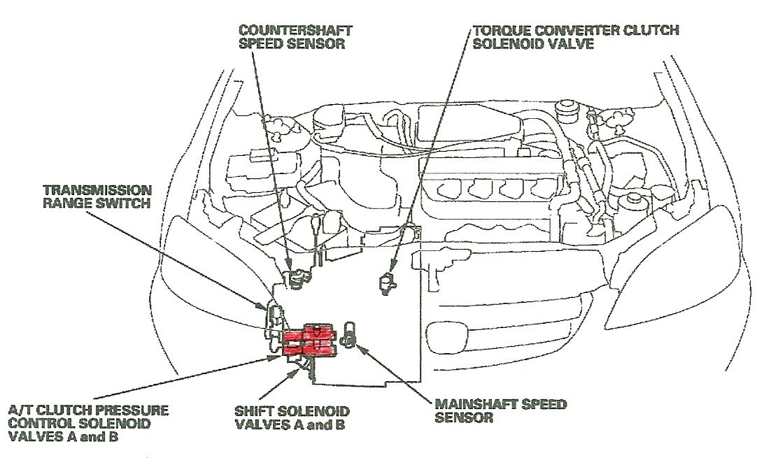 Image result for diagram of honda civic automatic