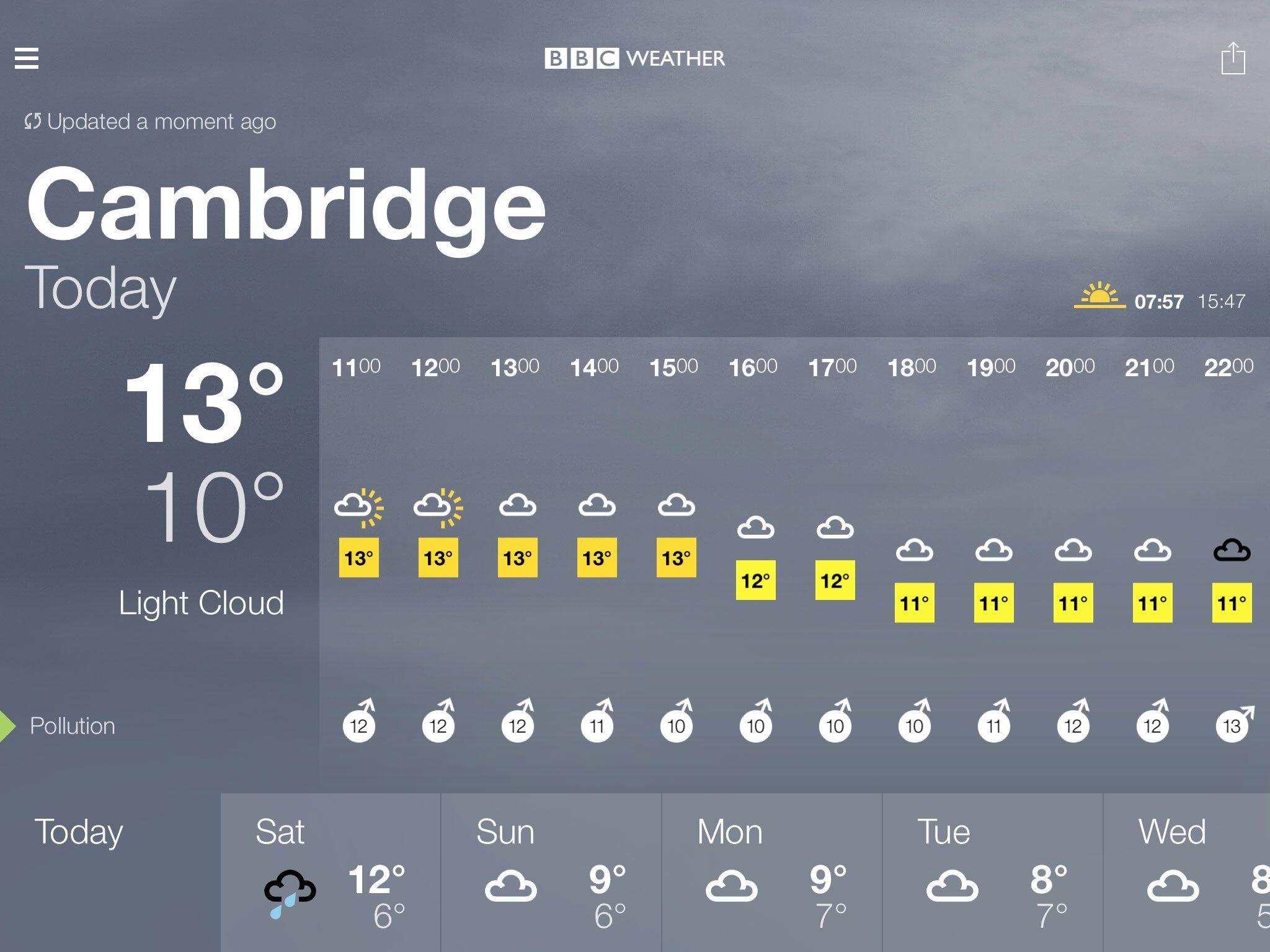 bbc weather forecast for cambridge cambridgeshire today light