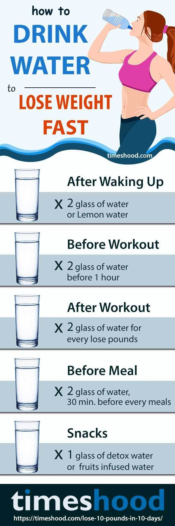 Burn fat fast how much water you should drink to lose weigh also check out rh pinterest