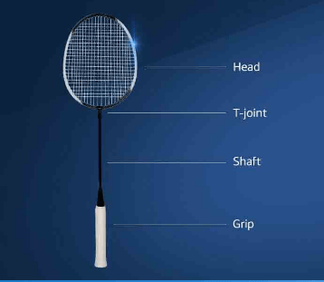 Badminton Racket Parts Best Badminton Racket Badminton Racket Badminton