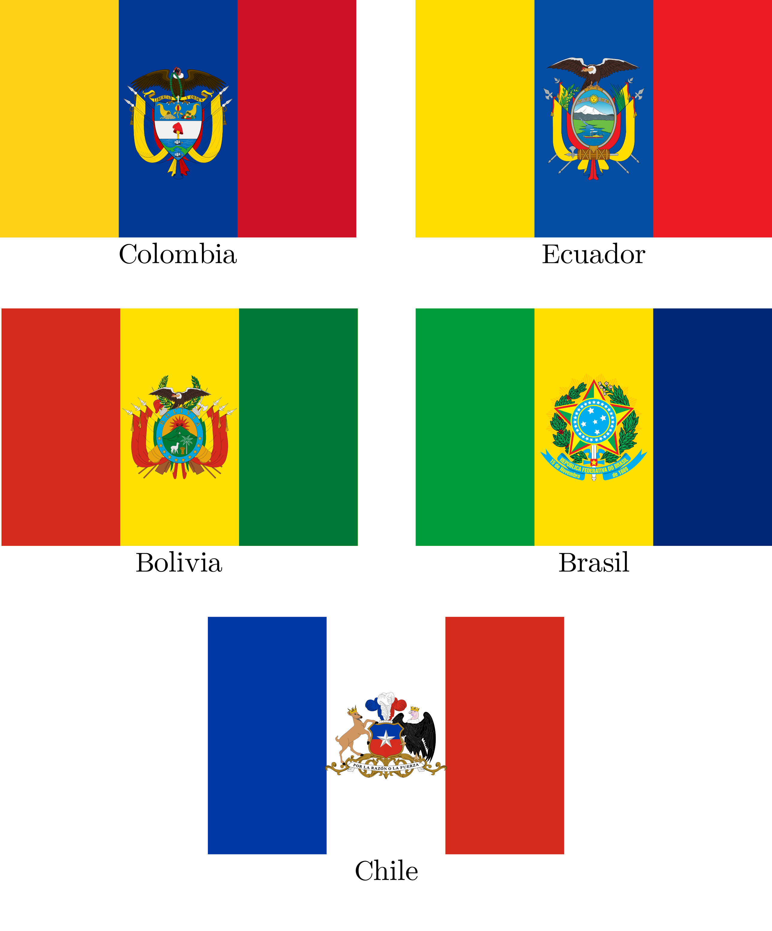 Flags Of Peru S Neighbors In The Style Of The Peruvian Flag Flag Peruvian Flag Map