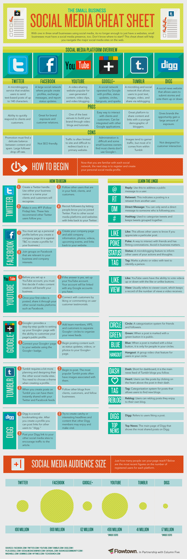 The Small Business Social Media Cheat Sheet #infographic