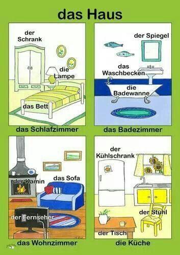 poster (a3) - la maison   german   pinterest   german, learn german