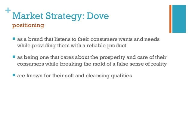 Dove Positioning With Images Marketing Plan Marketing