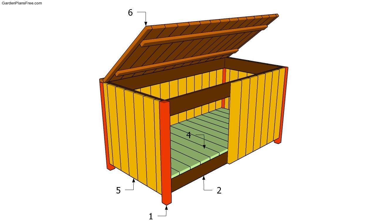 Garden Storage Box Plans | Free Garden Plans   How To Build Garden Projects