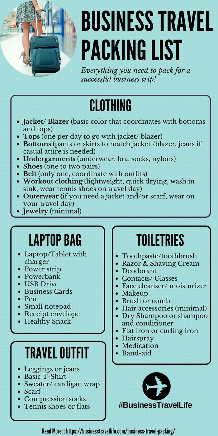 business travel packing list work trips pinterest