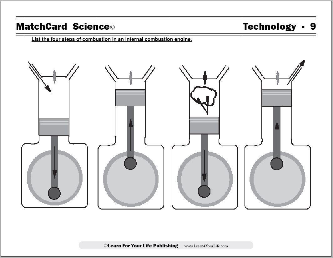 Technology Lesson Plans