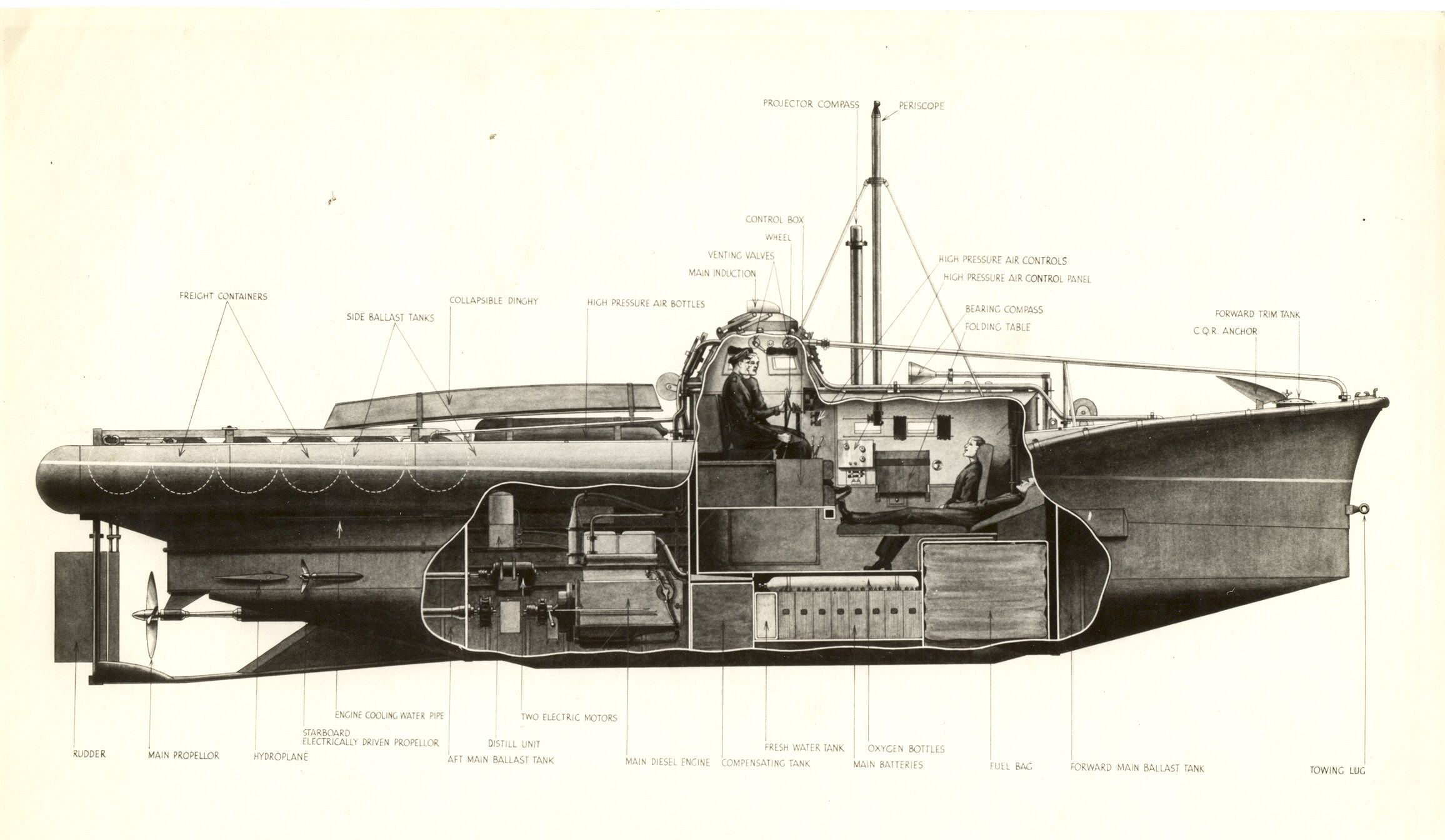 F D A B D Ed on Cutaway Of Outboard Motor