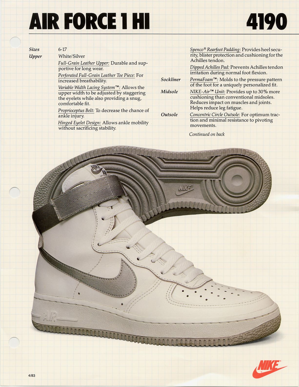 The History of the Nike Air Force One | Vintage sneakers, Vintage ...