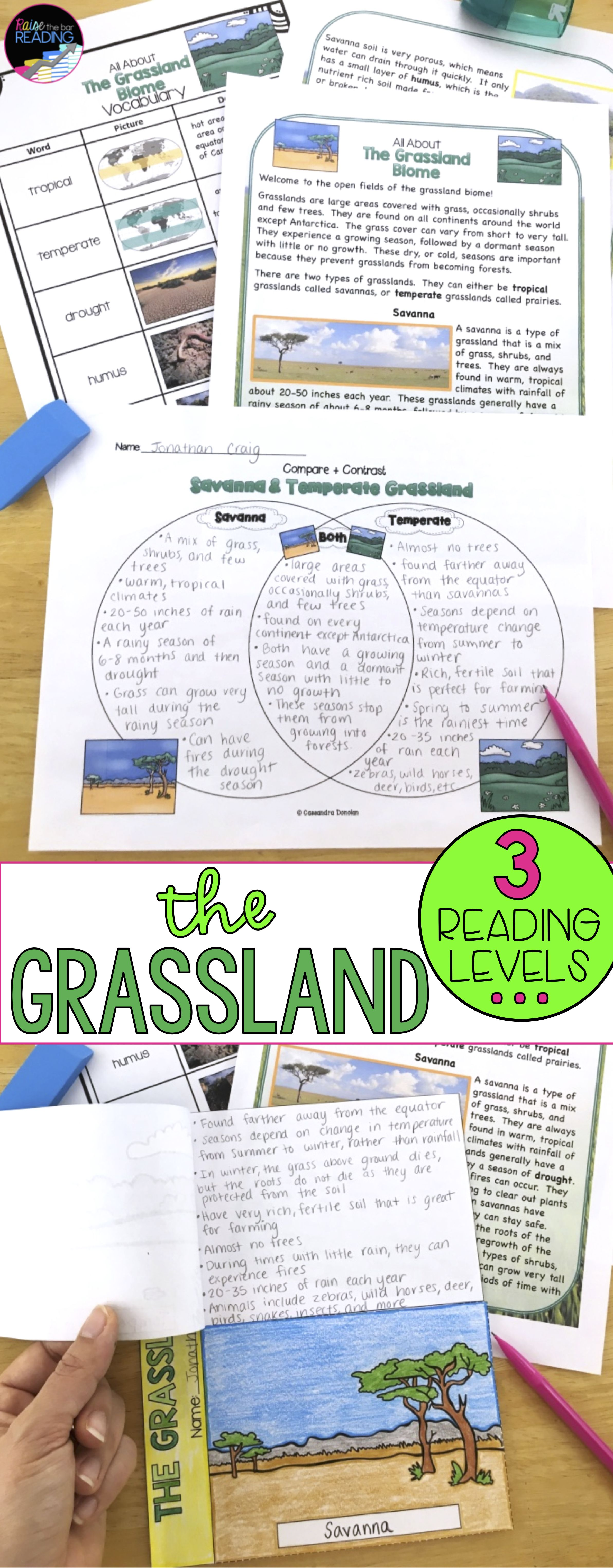 The Grassland Biome Reading Passages 3 Levels Vocabulary Amp Comprehension
