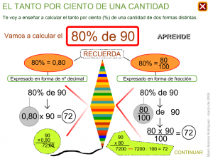 El Tanque El Tanto Por Ciento De Una Cantidad Matetic Porcentajes Matematicas Material Didactico Para Matematicas Primaria Matematicas