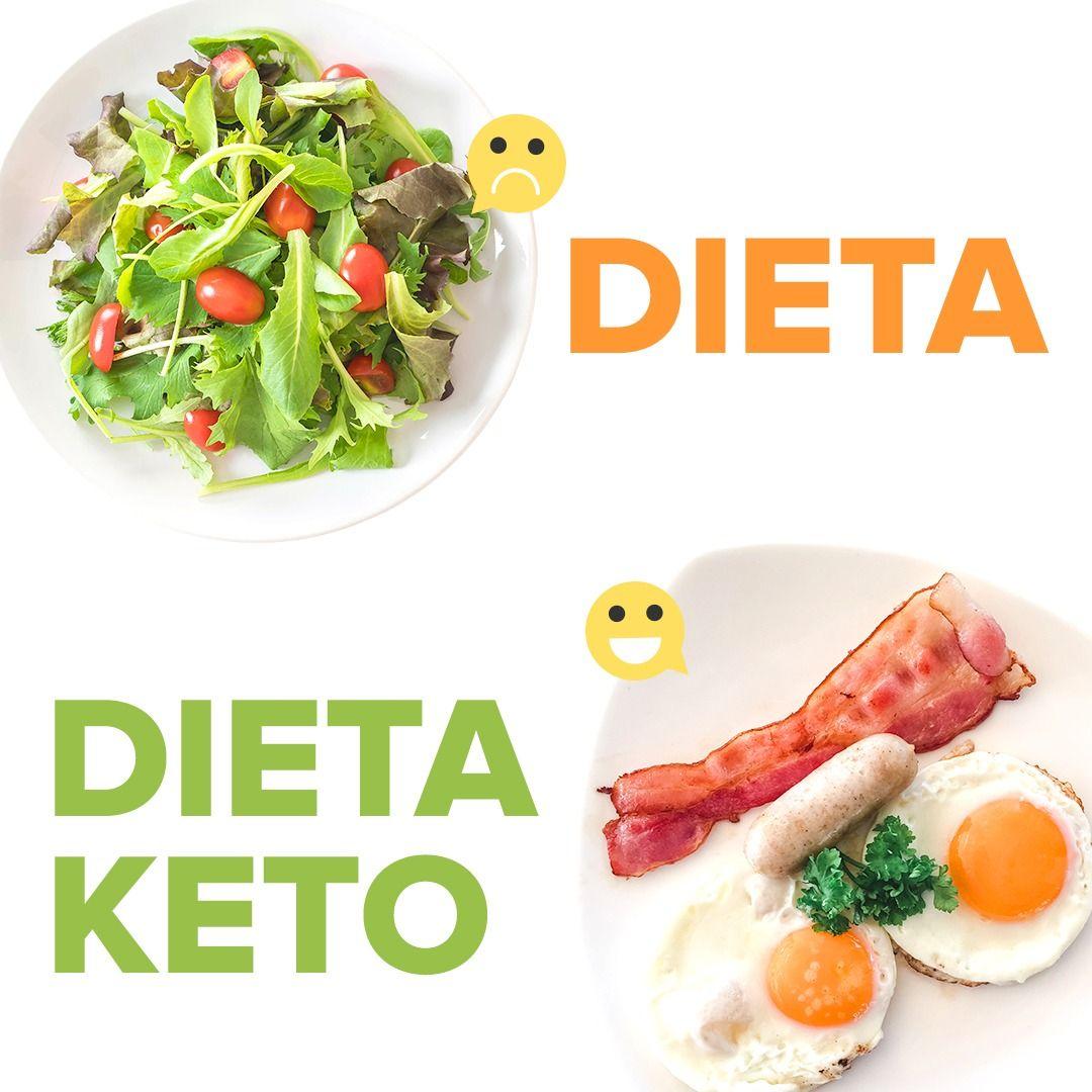 Keto Dieta Keto Diet Review Keto Diet Benefits Best Keto Diet
