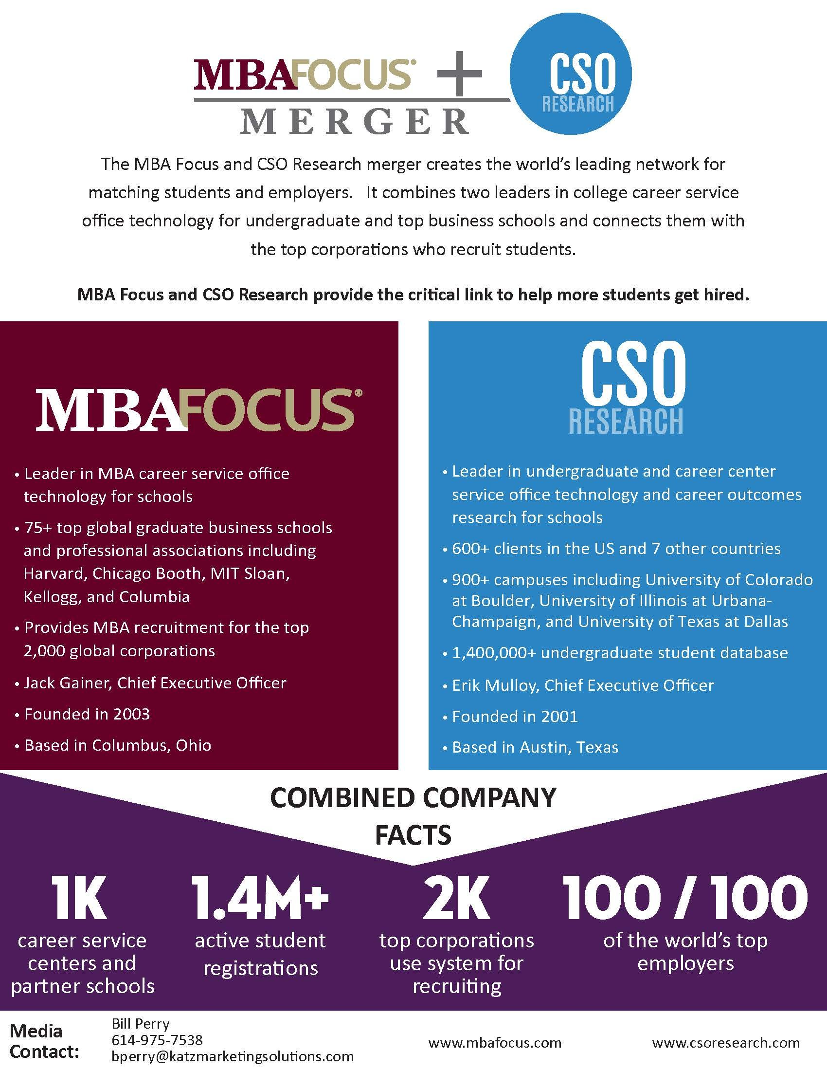 MBA Focus Merges with CSO Research! | MBA Focus | Research