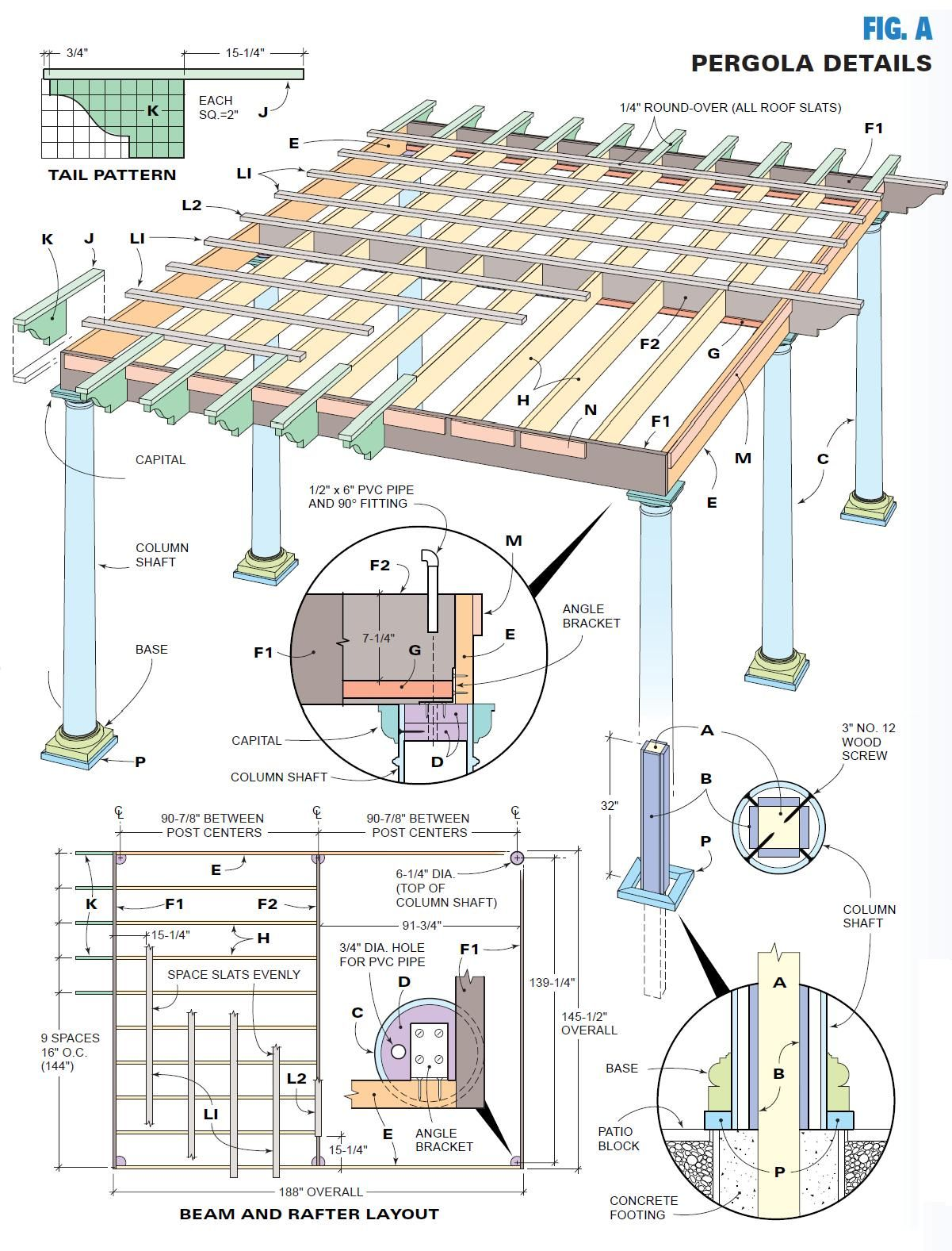 How to build a pergola http www familyhandyman