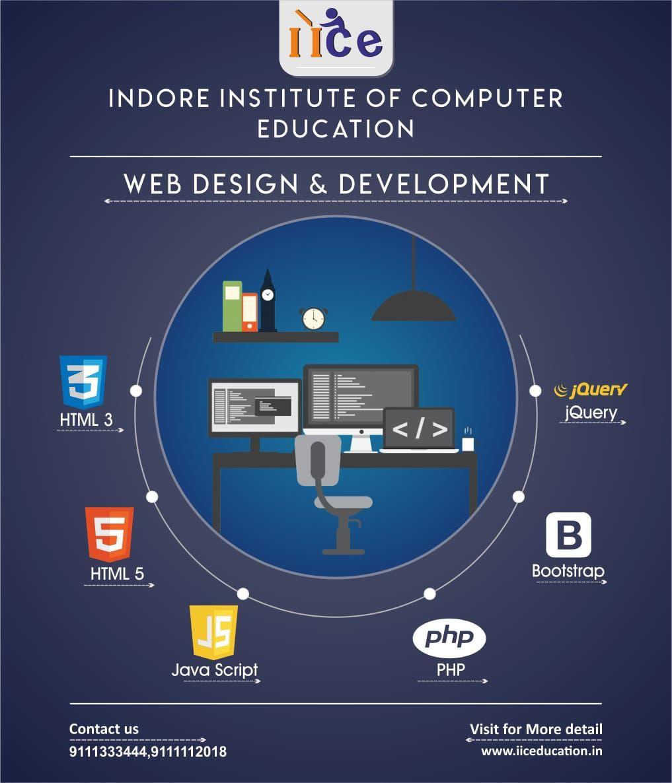 Web Development Training Web Development Training Web Development Course Web Development