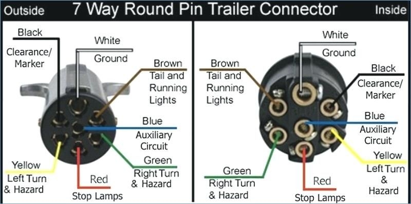 32 Wiring Diagram Of Solar Panel System Bookingritzcarlton Info Trailer Wiring Diagram Trailer Light Wiring Trailer