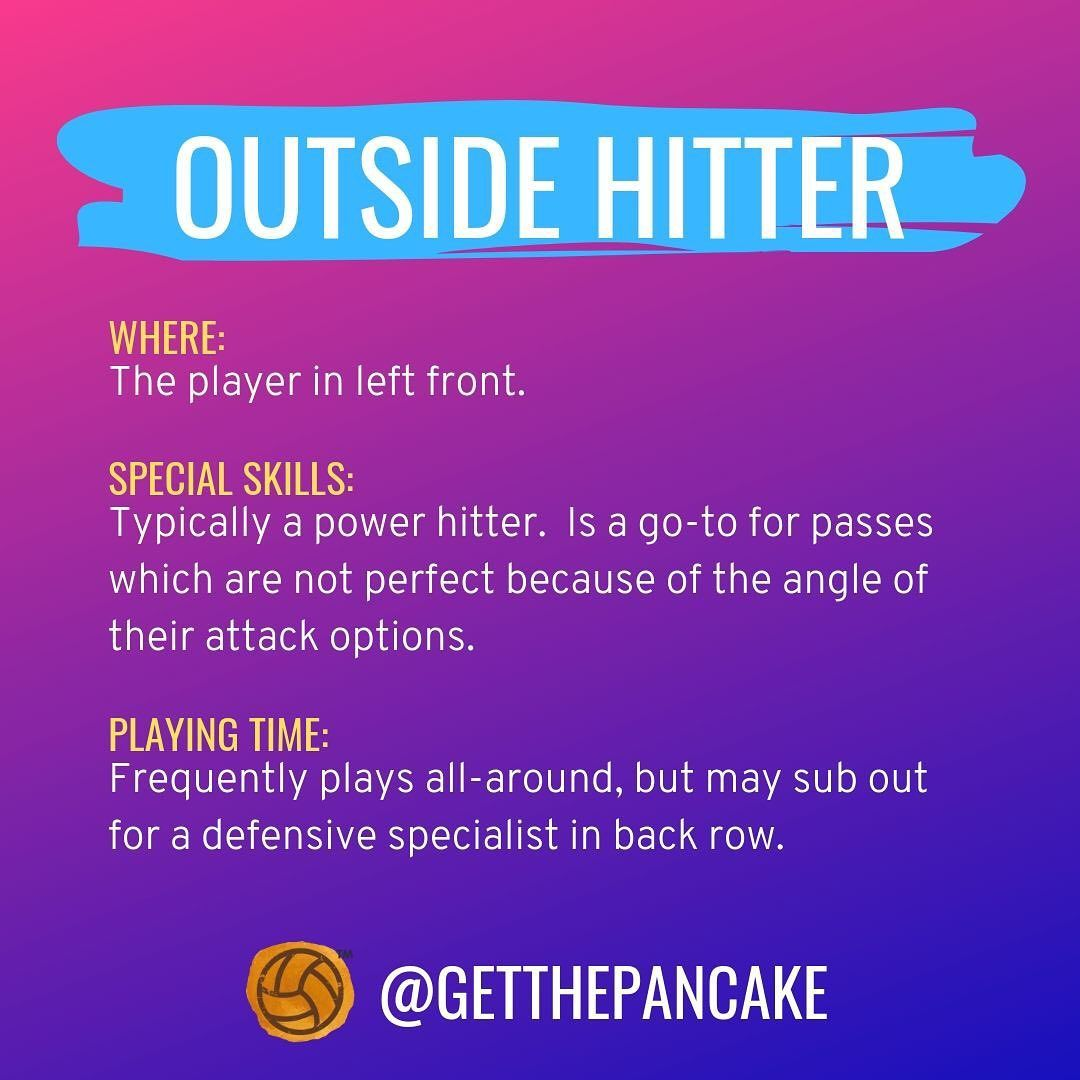 A Small Series To Help Educate Parents And Players About Roles For Every Position Of Course Every Player Team Coach May Do Things A Little Diff With Images Volleyball Team