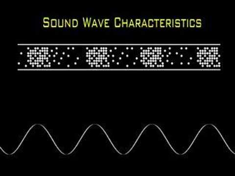 Physics of Sound Episode 1 Sound behaviour part 1 good for review