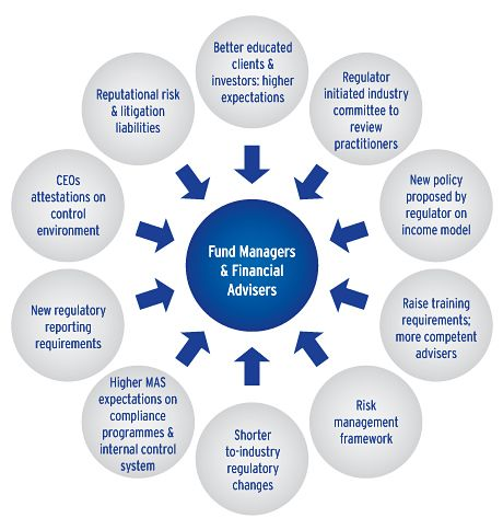 financial risk management The financial risk manager® (frm®) designation is an international  the frm ® qualification will give you a holistic view of risk management and enhance.