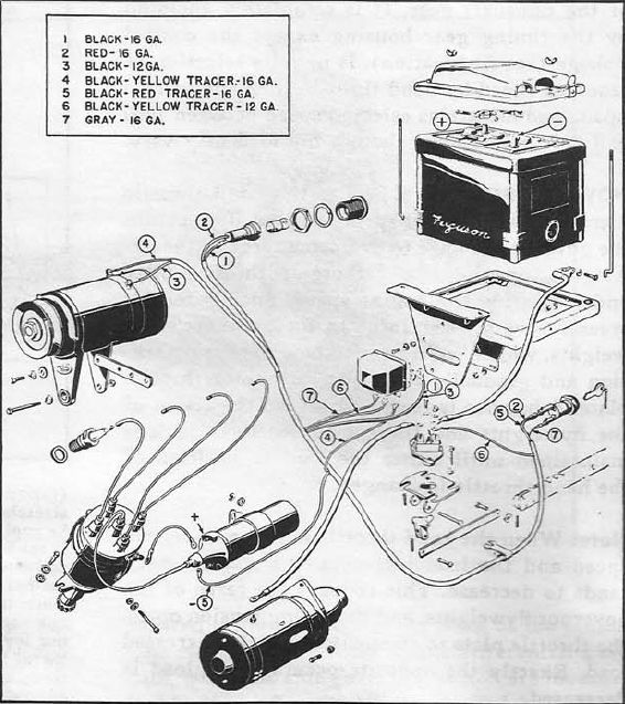 wiring diagram ford n tractor the wiring diagram ford 8n 6 volt wiring diagram nilza wiring diagram