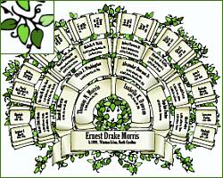 free family tree maker online