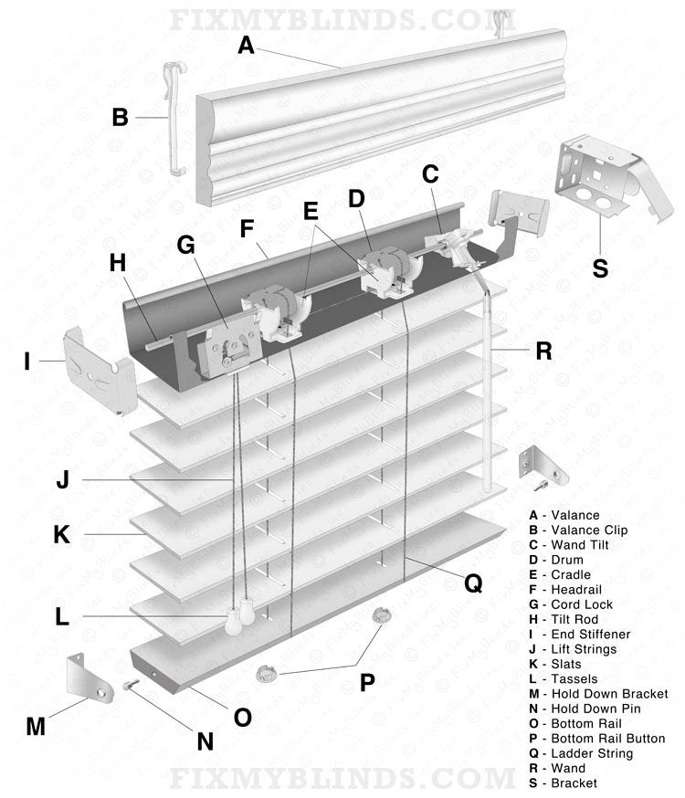 Wood Faux Wood Venetian Blind Diagram When Fixing Your