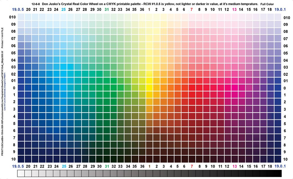 Print Copic Color Chart    Color ValuesSessionsEdu A Printable
