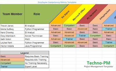 Skills Matrix Template Excel Tutorials Matrix Project Management Templates