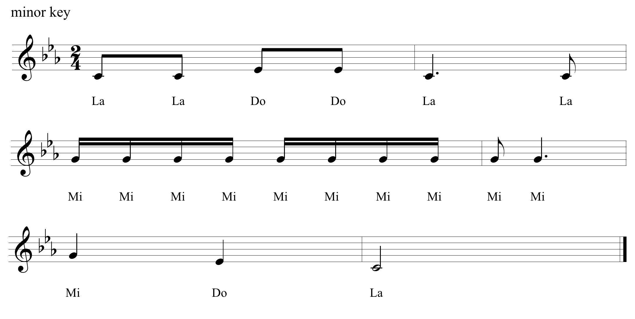 Choral Warm Ups For Ipad