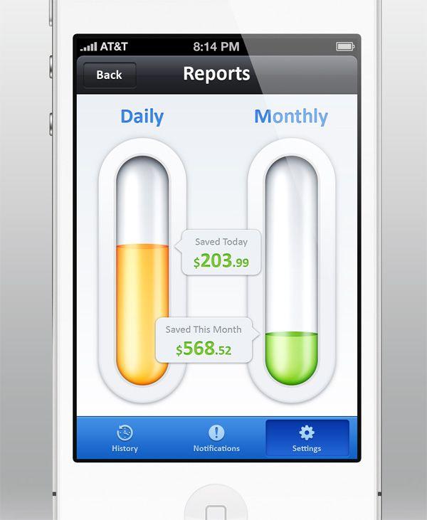 Chart graph data visualization example: Savings App iOS