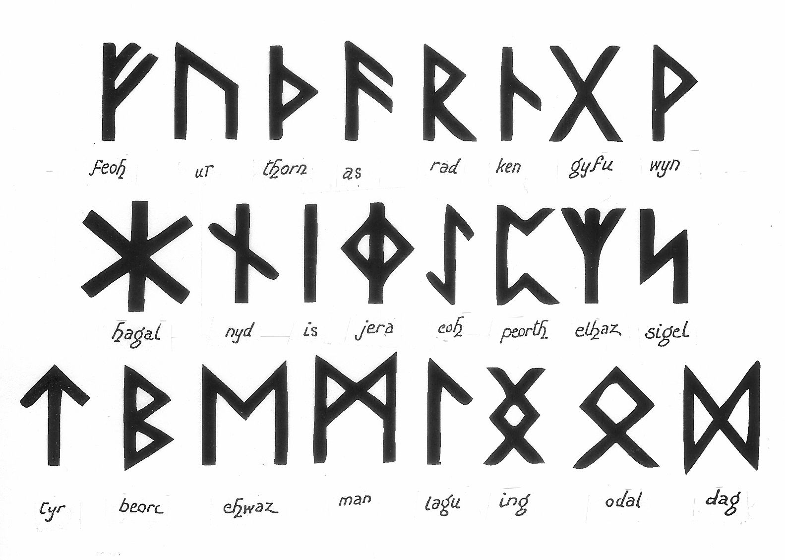viking writing Viking-era stone carved with runes found in norway  runic writing was used  in norway and other parts of northern europe during the.