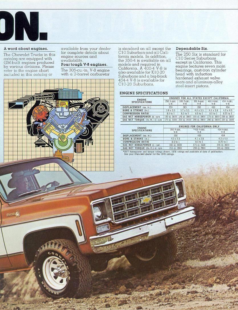 Pin By Brad Carroll On Trux In 2020 Chevrolet Trucks Trucks Gmc Trucks