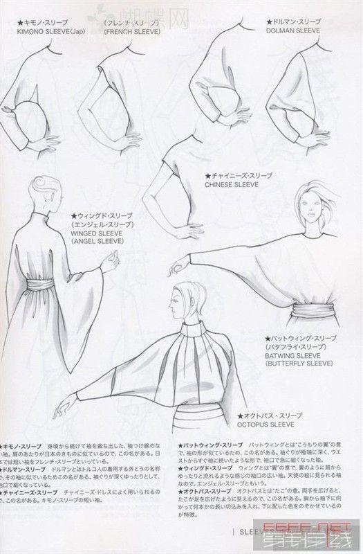 Fashiontop  fashion guidediy fashionfashion detailsfashion designsleeve also best figures basics images in rh pinterest