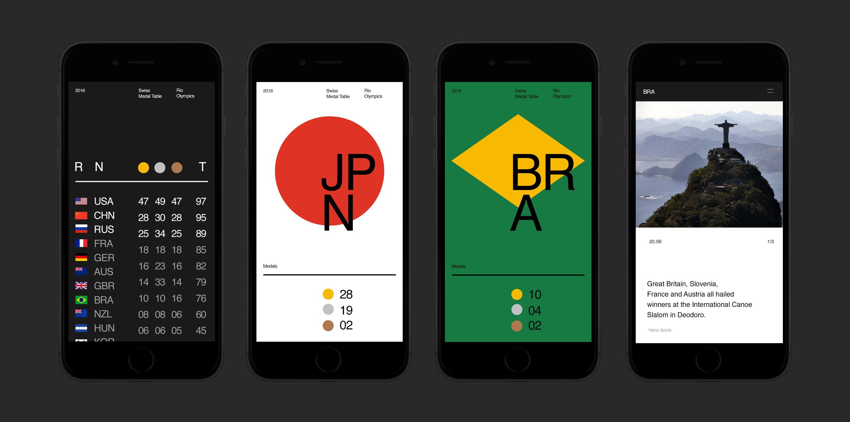 2016 rio olympics medal standings inspiredswiss design