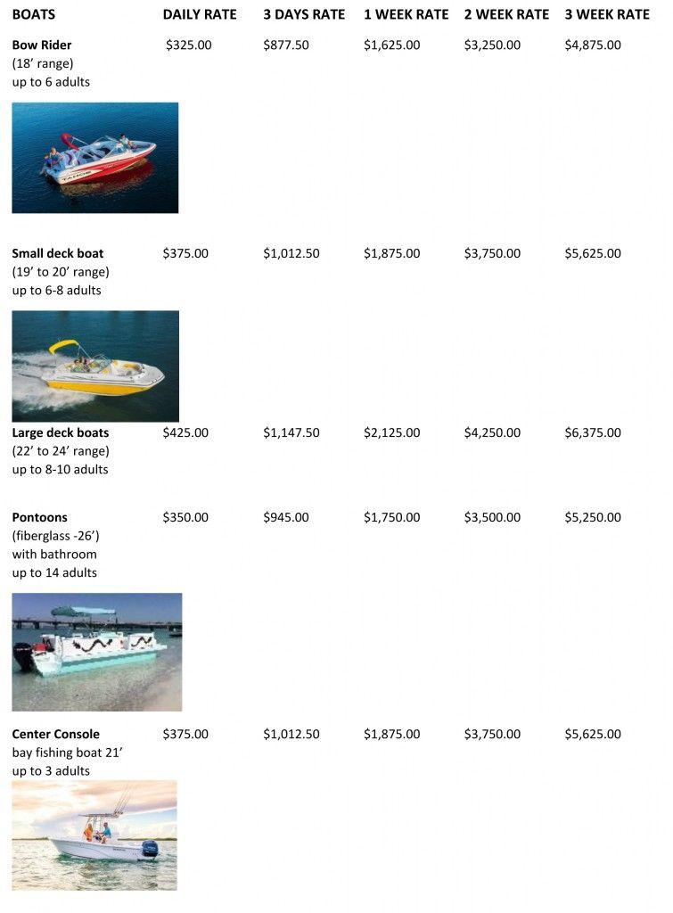 Ami rental equipment boats kayaks etc boat rental