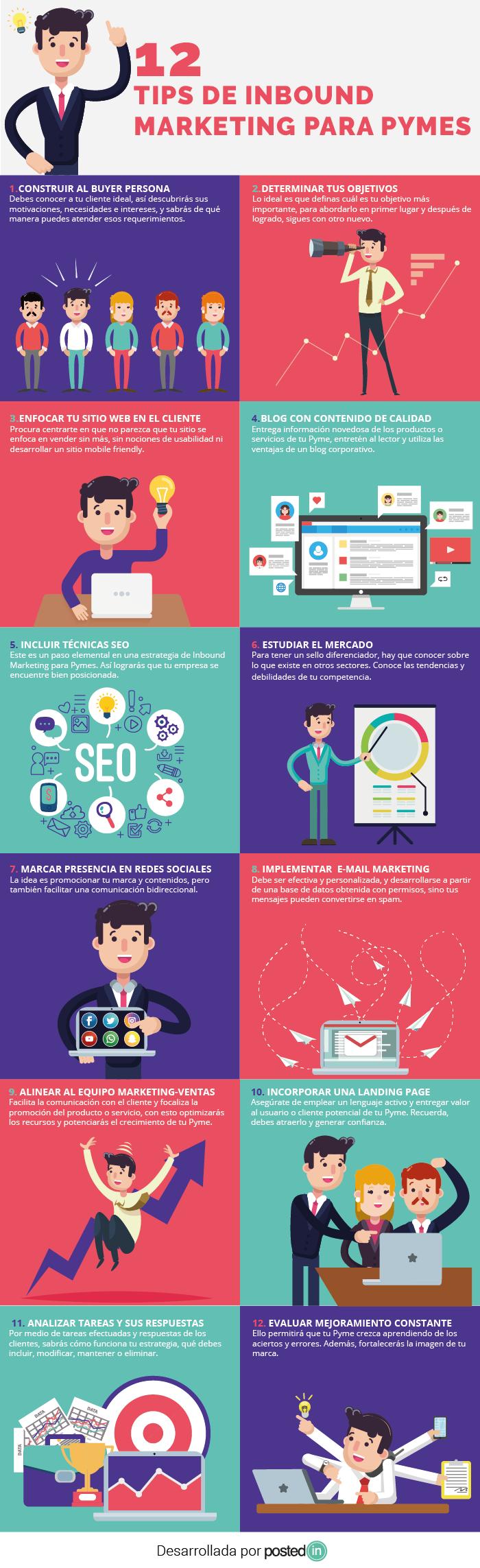 Hola: Una infografía con 12 consejos de Inbound Marketing para pymes. Vía Un saludo