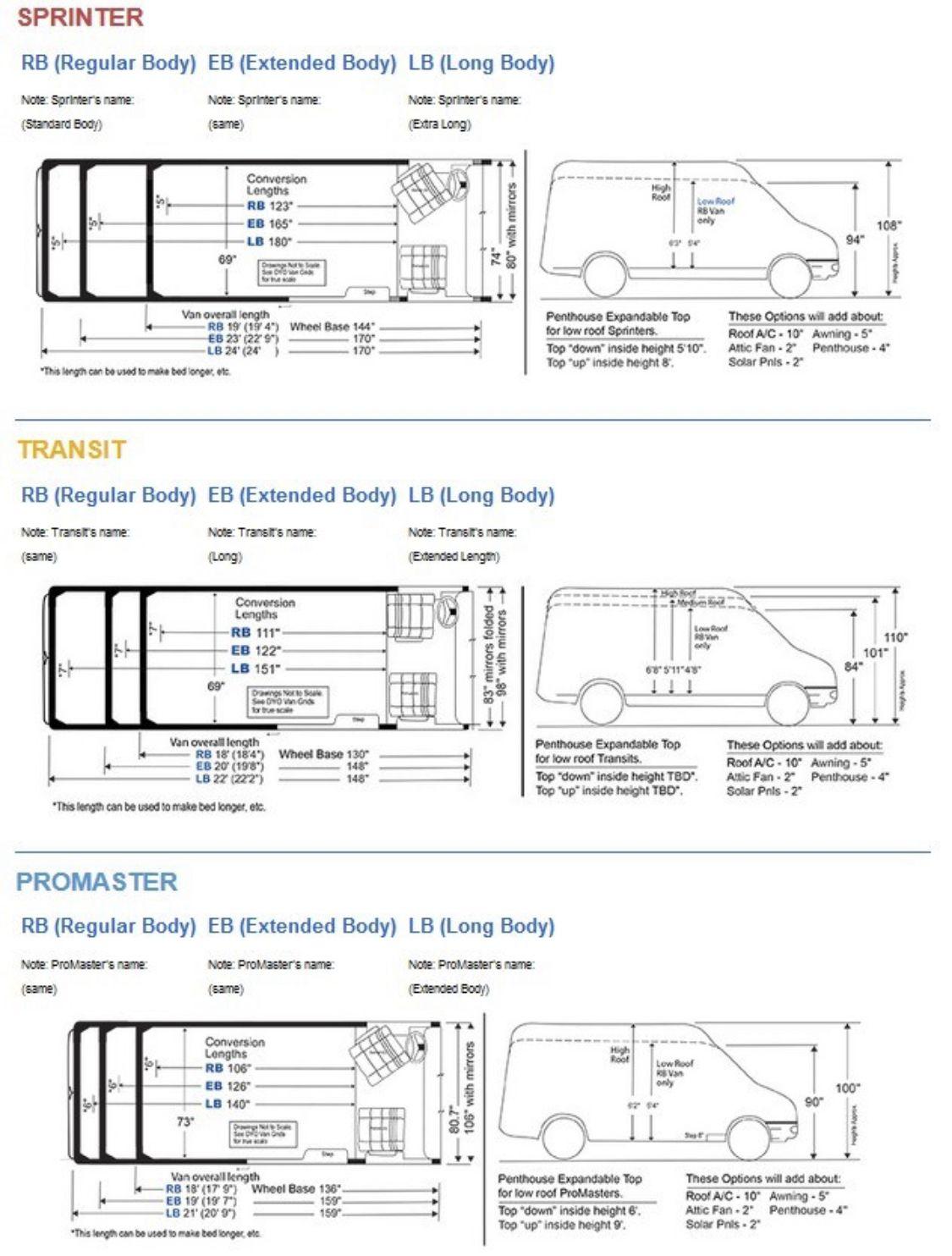 Van Sizes Camper Van Conversion Diy Ford Transit Camper Conversion Van Conversion Plans