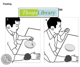 Feeding Techniques for Persons with Hemiplegia. Repinned by SOS Inc. Resources @sostherapy