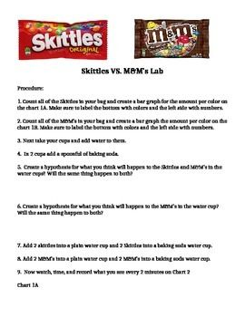 m&ms vs skittles science project