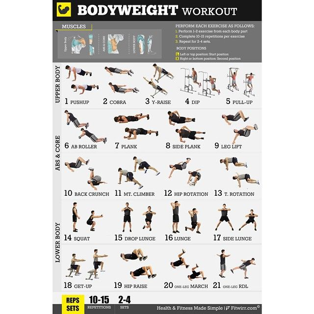 The complete total-body man's bodyweight workout exercise poster  This exercise…
