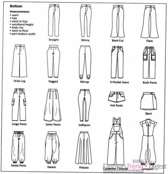 1000  images about Type of pants - Lahkeita on Pinterest