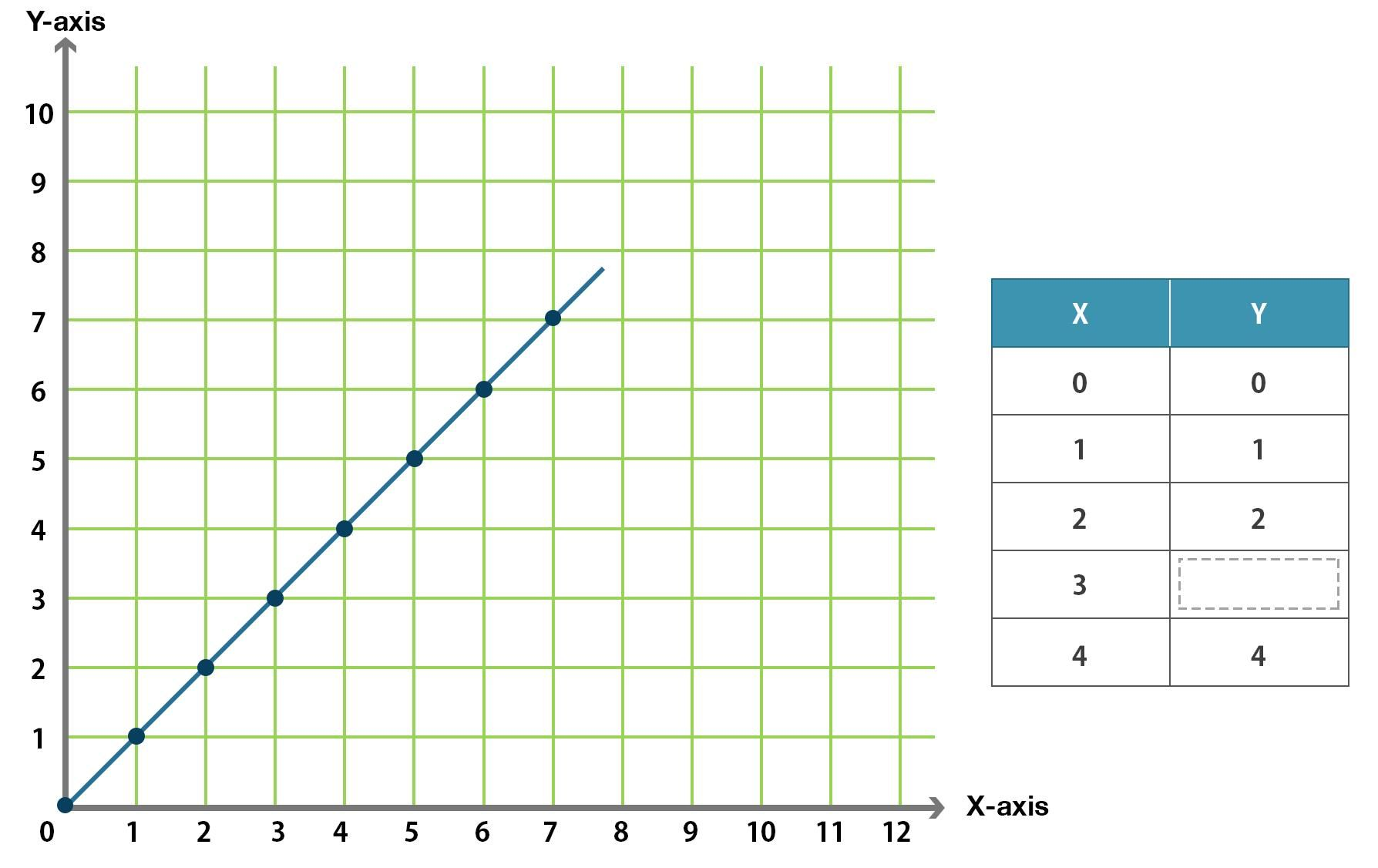 Pin Su Math Worksheets