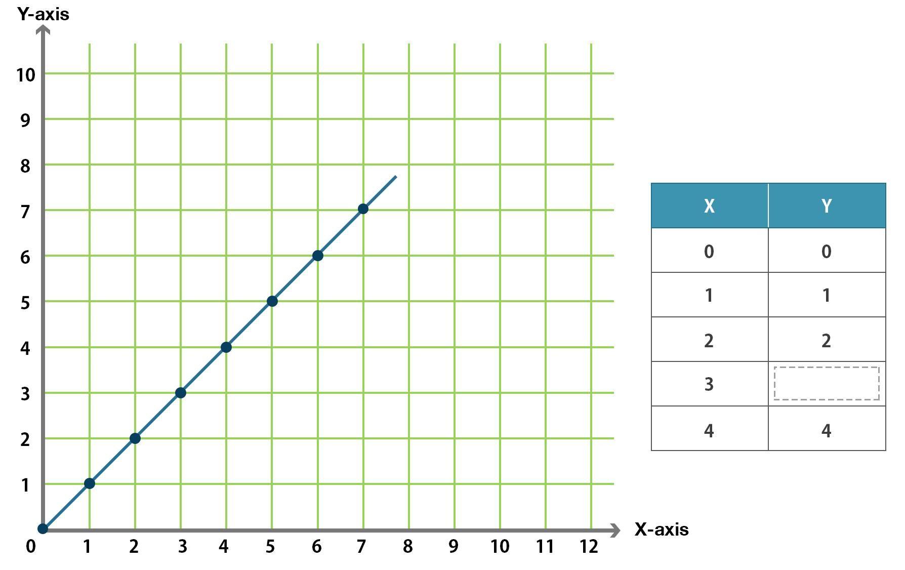 18 Grade 5 Math Line Graph Worksheets